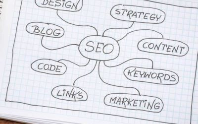 Local SEO Guide for Beginners